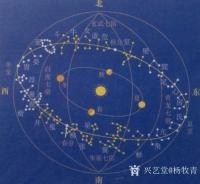 艺术家杨牧青日记:杨牧青:华盖星简言 华盖星是中国天文中的星官之一,属紫微垣【图0】